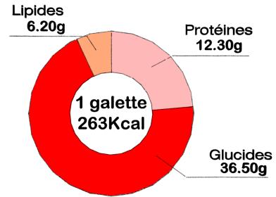 galette-flocon-davoine.png
