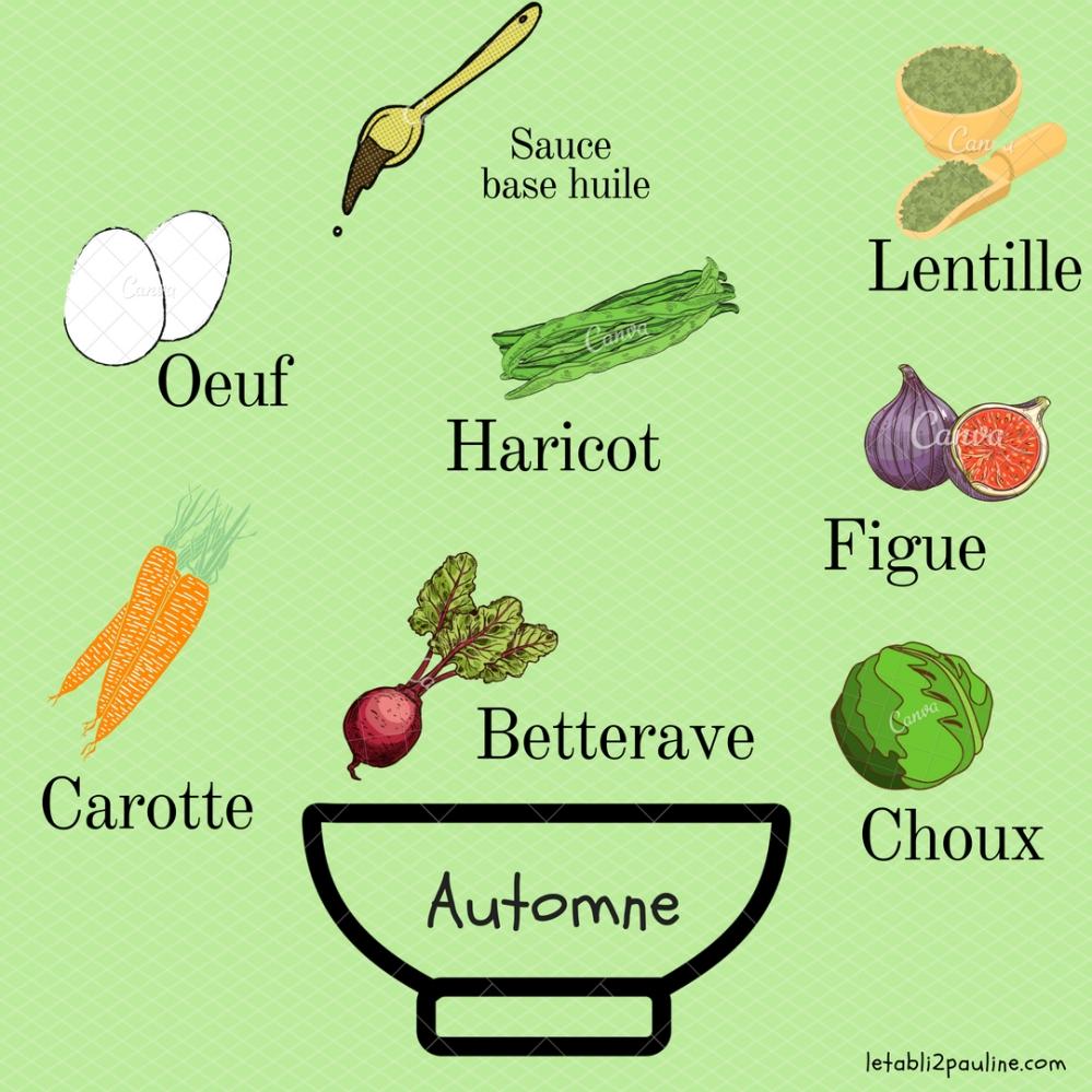 Composer sa salade selon la saison automne