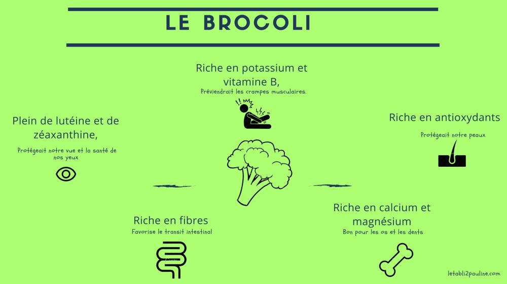 les bien fait des Brocoli