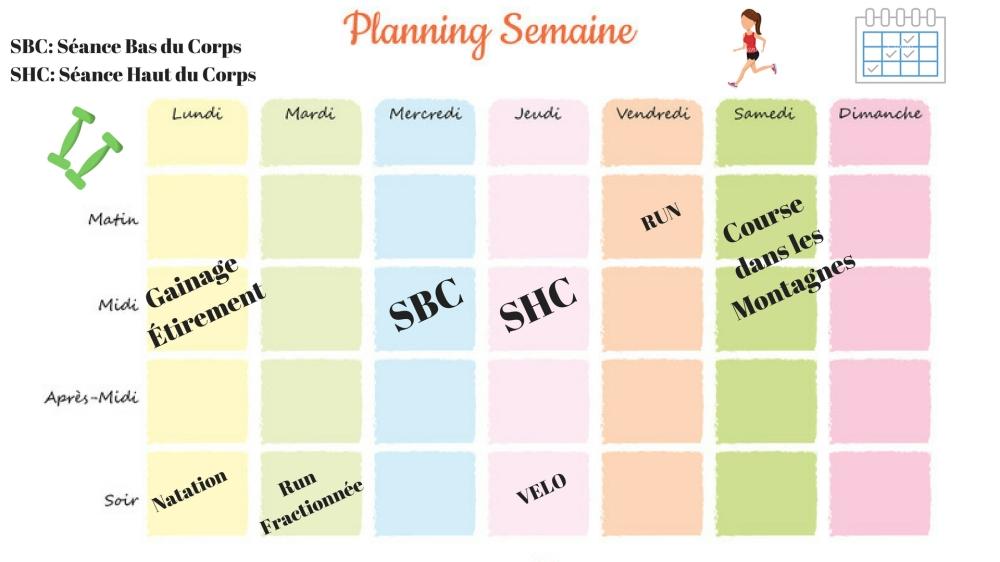 Planning S-31