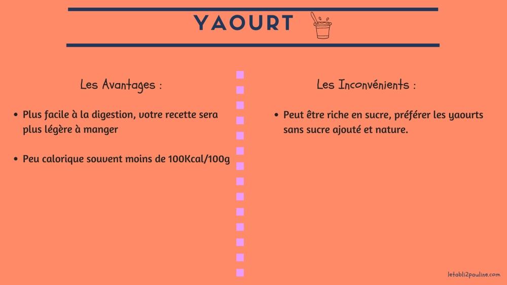 Avantage et inconvénient yaourt