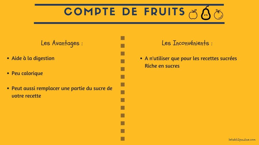 Avantage et inconvénient compote de fruit