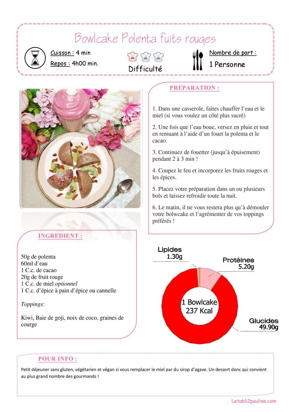 Bowlcake polenta - chocolat -Fruit rouge