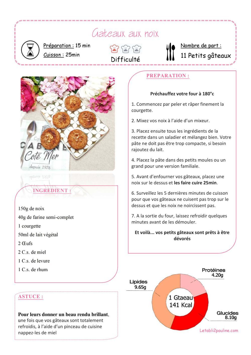 Fiche recette gateaux aux noix.jpg