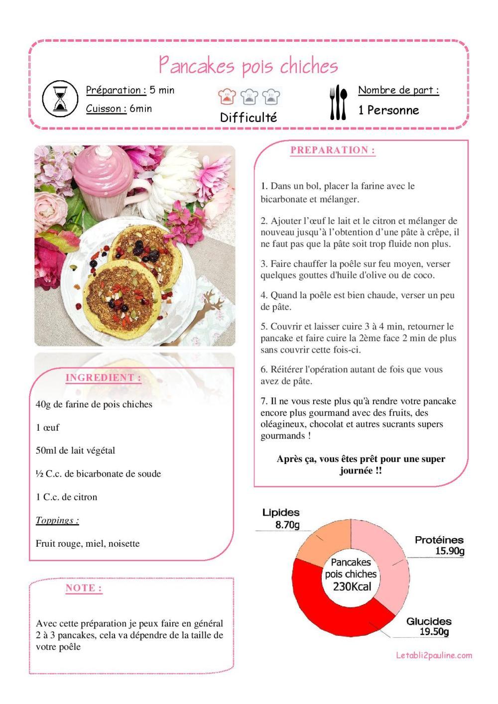 Pancakes aux pois chiche-page-001