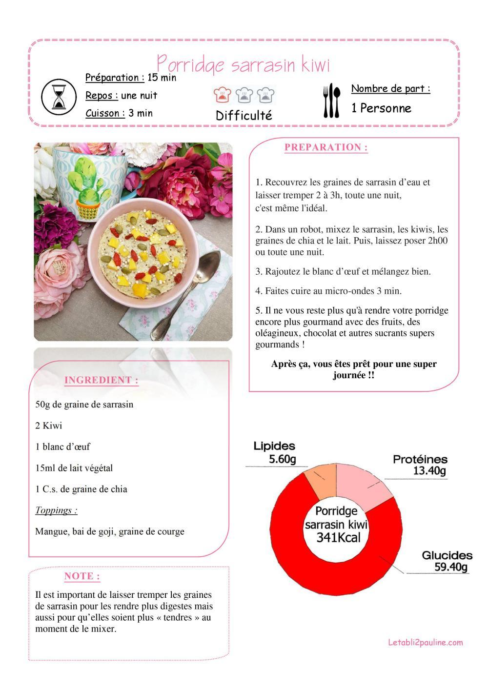 Porridge sarrasin kiwi.jpg