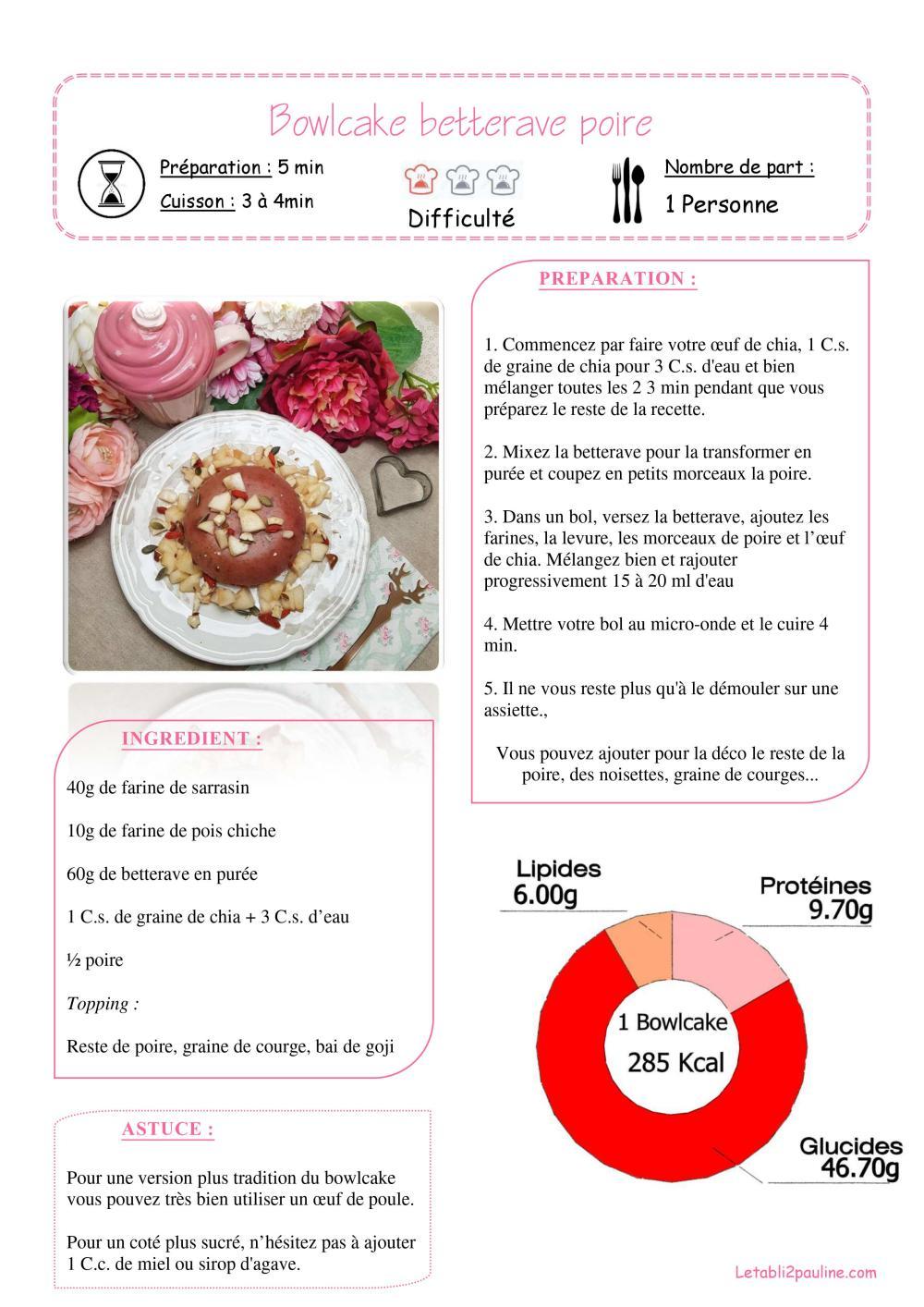 Bowlcake betterave poire