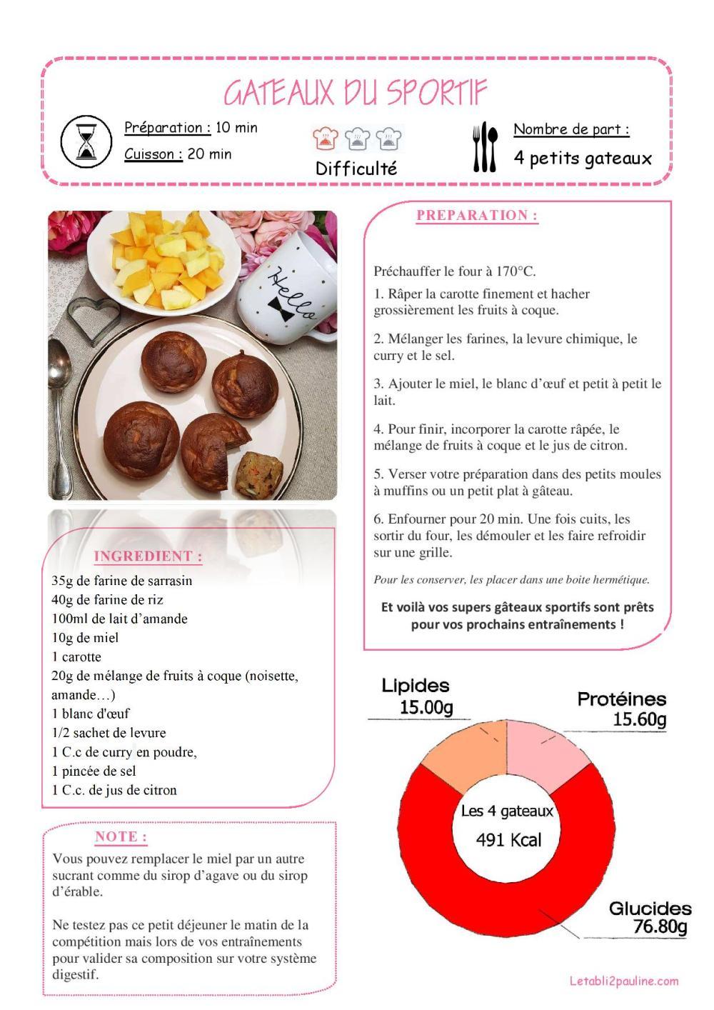 Gâteaux sport salé