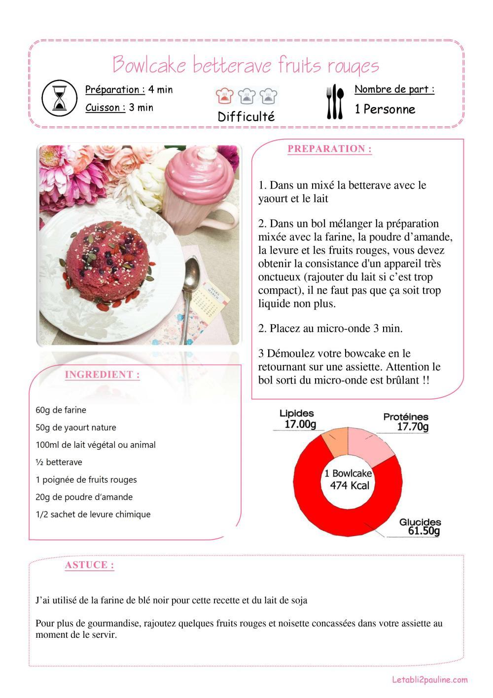 Fiche recette Bowlcake betterave fruit rouge